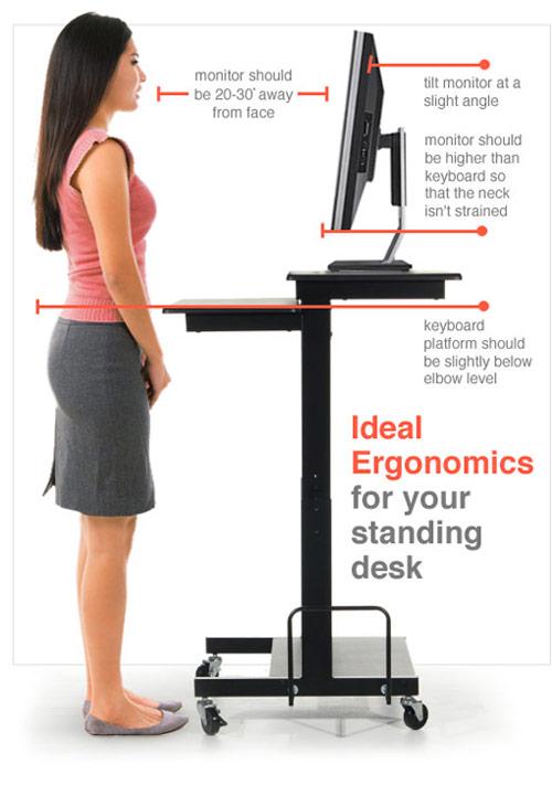 ergonomiccomputerdesk