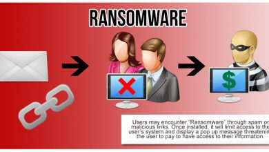 Photo of Cryptowall RansomWare Protection
