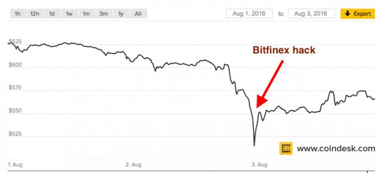 bitcoinhack